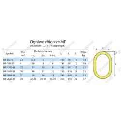 Hak oczkowy CE. 13-8, 5.4t. - L = 144mm.