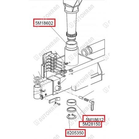 Sterowanie pneumatyczne 3/2, sterownik, klawisz załączający, pokrętło PTO, włącznik przystawki odbioru mocy, HR
